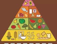 儿童饮食健康 第4集