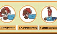 人人都需要学会的一份溺水自救、救人手册
