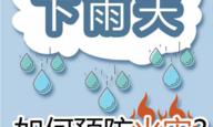 下雨天如何预防火灾?